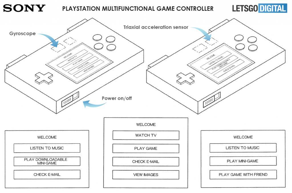 Sony patents a mysterious new PlayStation controller